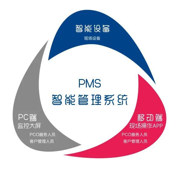景隆PMS系统 | 种子用户招募计划